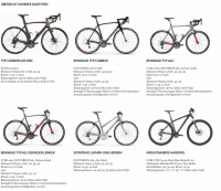 Fahrradtypen-huerzeler.png